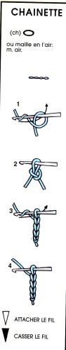 chainette