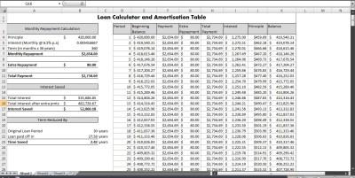 Interest Repayment Table | Brokeasshome.com