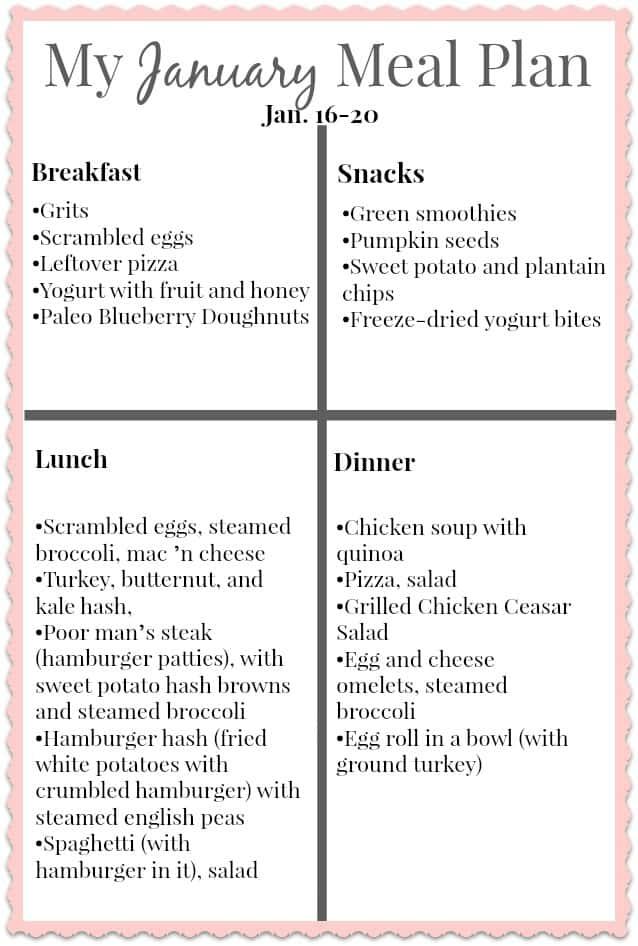 Different Meals Make Dinner