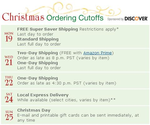 Amazon Christmas Delivery Schedule Last Day For Super