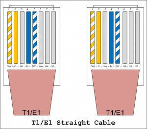 t1 crossover cable diagram 12v cigarette plug wiring network how to - fryguy's blog