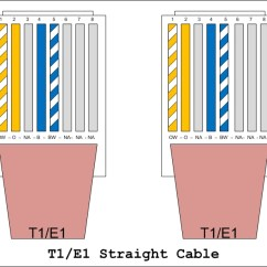T1 Line Wiring Diagram Swm 16 Pinout All Data Online Straight Through Cable