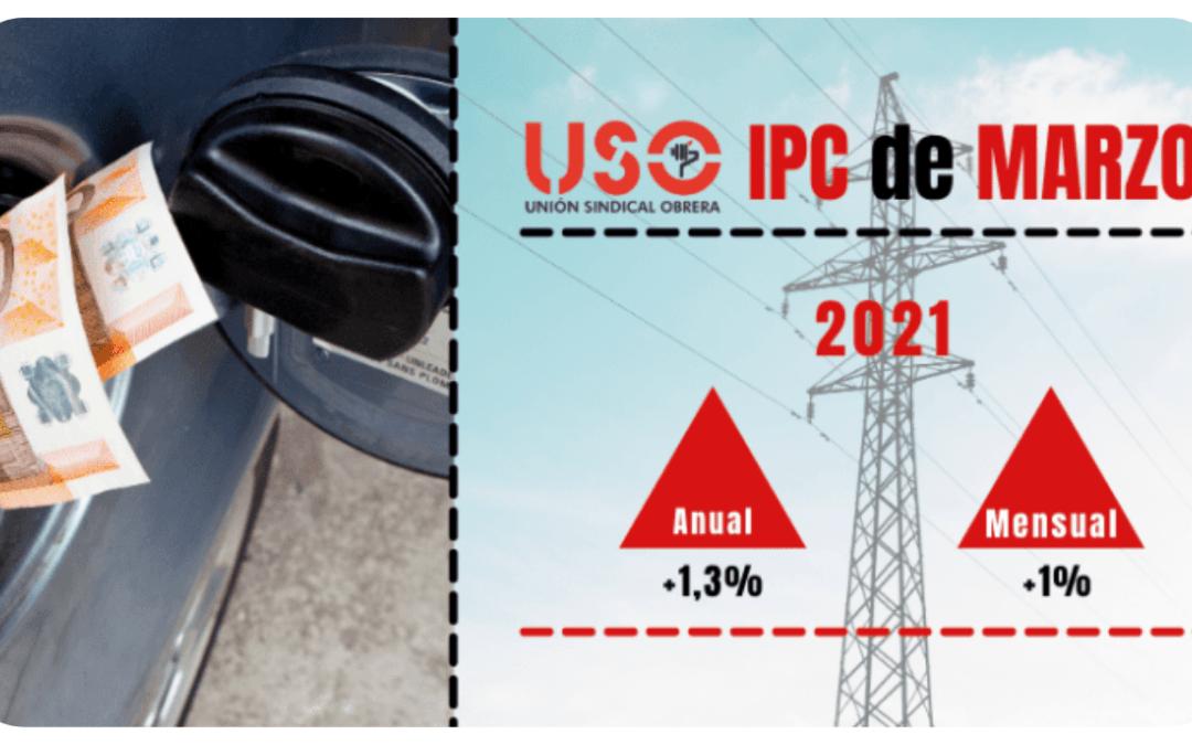 Los precios de la energía y los combustibles han disparado el IPC de marzo
