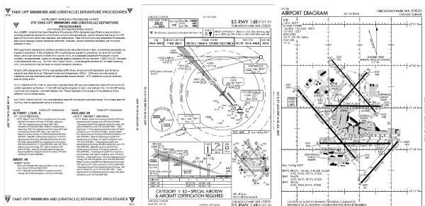Welcome to Perfect Flight » FS Charts X – KORD Chicago O'Hare Intl