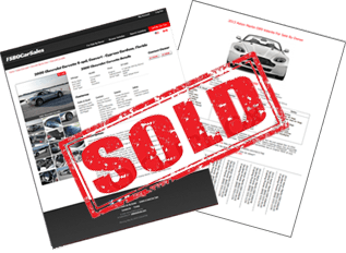 Private car sales