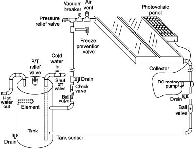 Upfeed system a water supply system that uses the