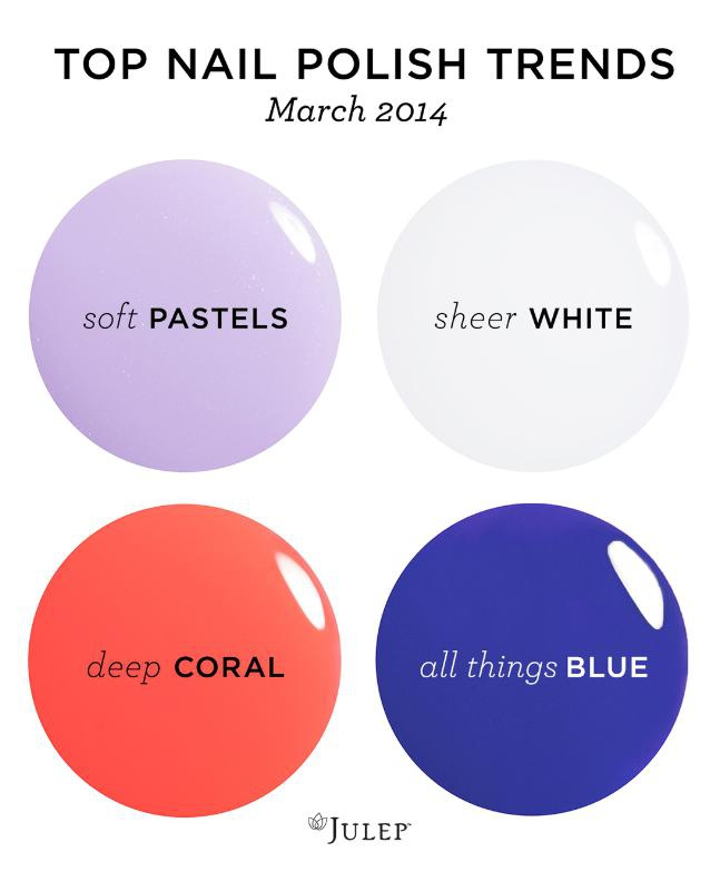 Nail Polish Trends: Julep Beauty Releases Monthly Nail Polish Color Report