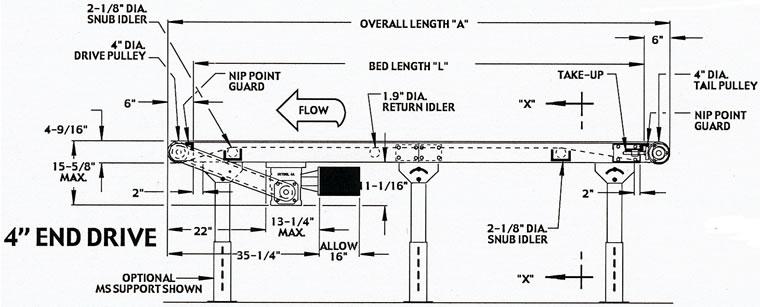 Belt Conveyors, Conveyor, Conveyor Belt, Horizontal Belt