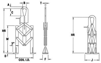 Coil Lifter, Coil Lifters, Coil Lifters and Upenders