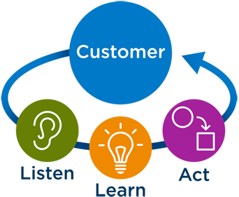 Focus on the customer