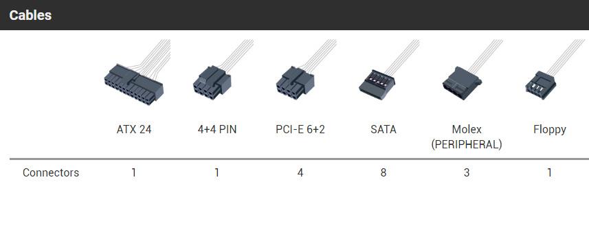 FSP Hydro PTM 550W 80 PLUS Platinum Certified Full Modular