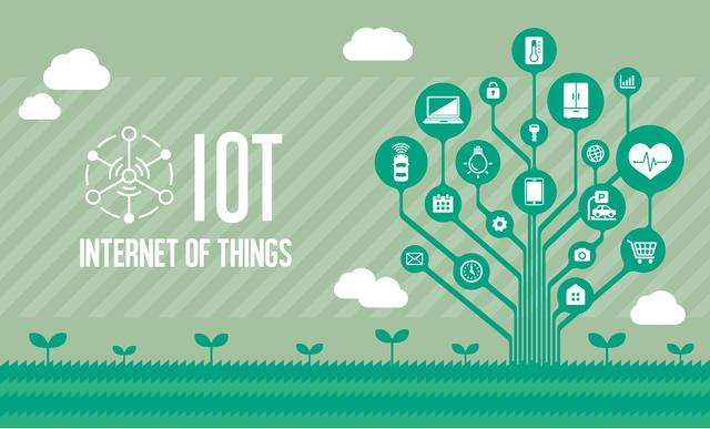IoTを利用したシステム開発