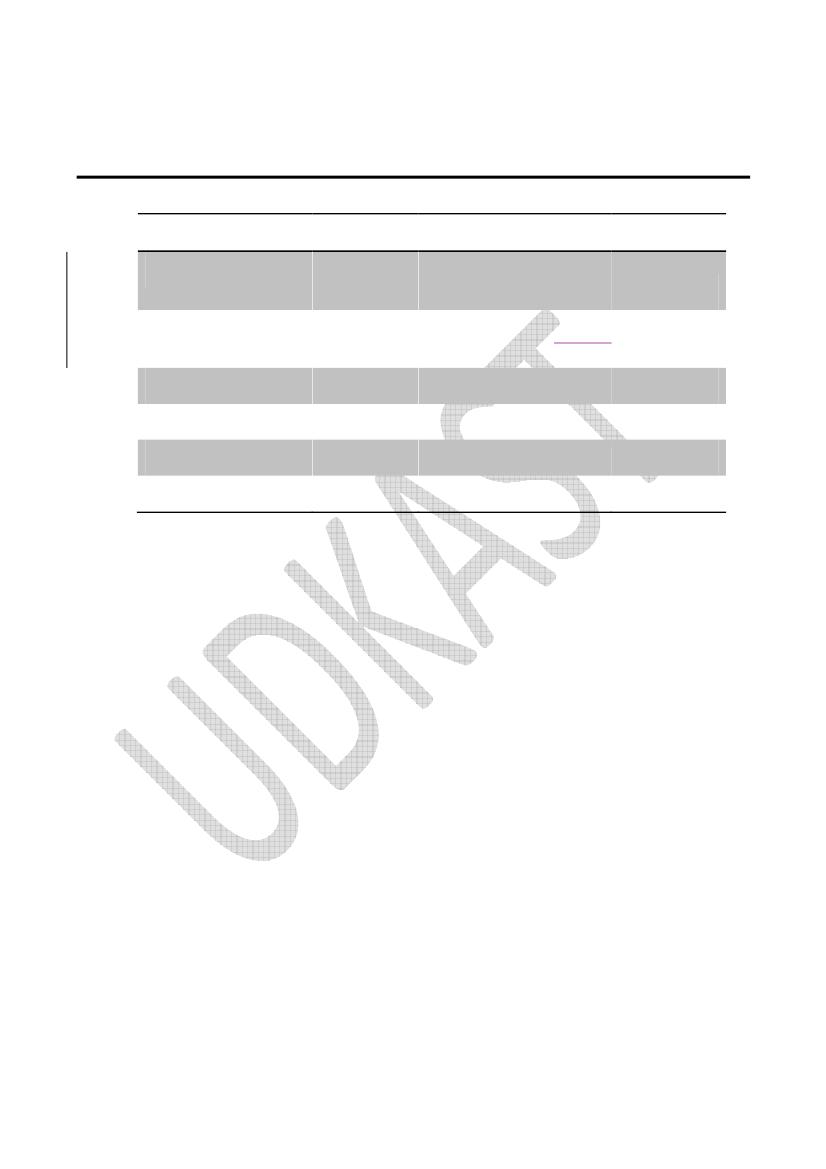 L 165 2017 18 Bilag 9 Horingsbrev Og Udkast Til Forslag Til Aendring Af Bekendtgorelse Om Netvirksomheders Indtaegtsrammer Fra Energi Forsynings Og Klimaministeren