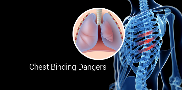 Chest Binding Health Consequences