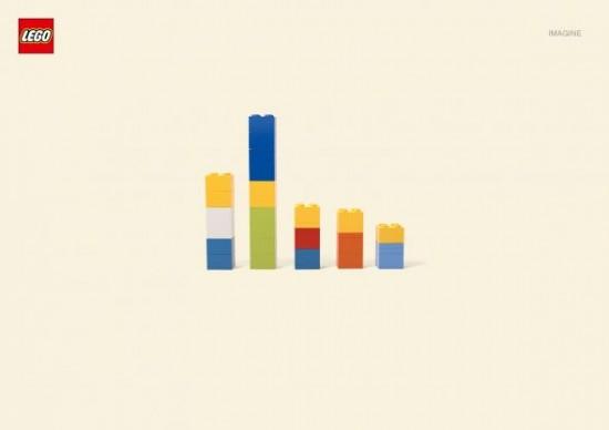 print-lego-imagine-simpsons