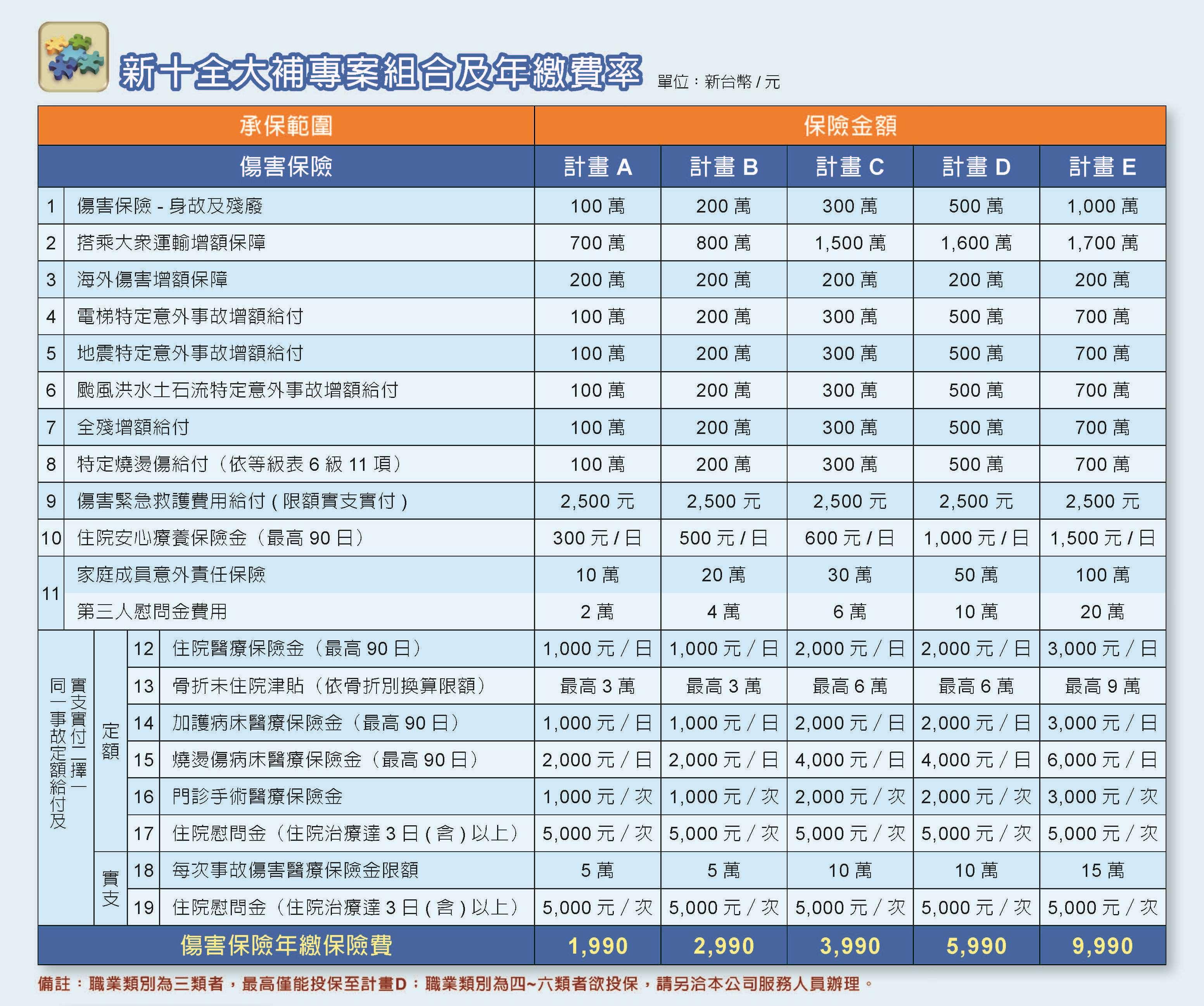 富邦產險官網-新十全大補