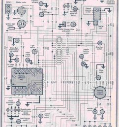 1986 land rover 90 wiring diagram wiring diagrams konsult1986 land rover 90 wiring diagram wiring library [ 1179 x 1785 Pixel ]