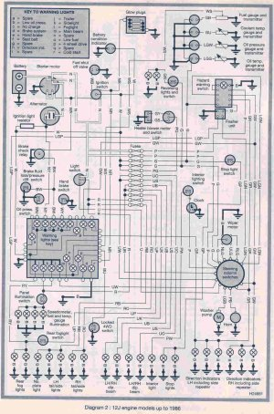 Help requested with 1990 v8 wiring loom diagrams