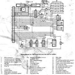 Land Rover Discovery 2 Wiring Diagram Telecaster 4 Way Switch V8 Harness Defender Forum Lr4x4 The