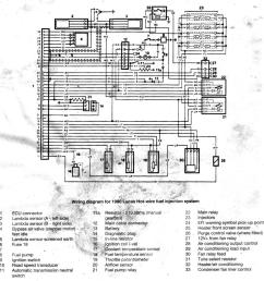 wiring diagram 3 9 fuel injection ecu range rover forum lr4x4 rh forums lr4x4 com 1995 land rover discovery engine diagram 1995 land rover discovery engine  [ 1030 x 1068 Pixel ]