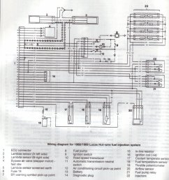 land rover 109 v8 wiring diagram wiring libraryrover v8 fuel injection wiring diagram detailed schematics diagram [ 919 x 1000 Pixel ]