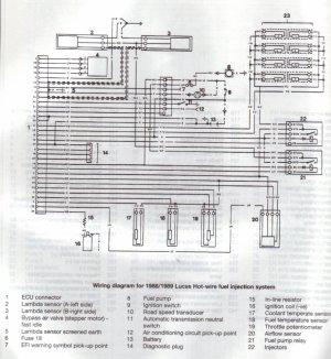 wiring diagram 39 fuel injection ECU  Range Rover Forum