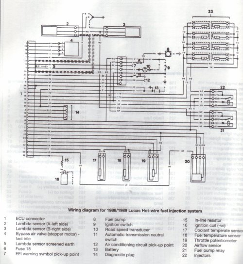 small resolution of lucas efi 1988 1989 jpg wiring diagram 3 9 fuel injection ecu range rover