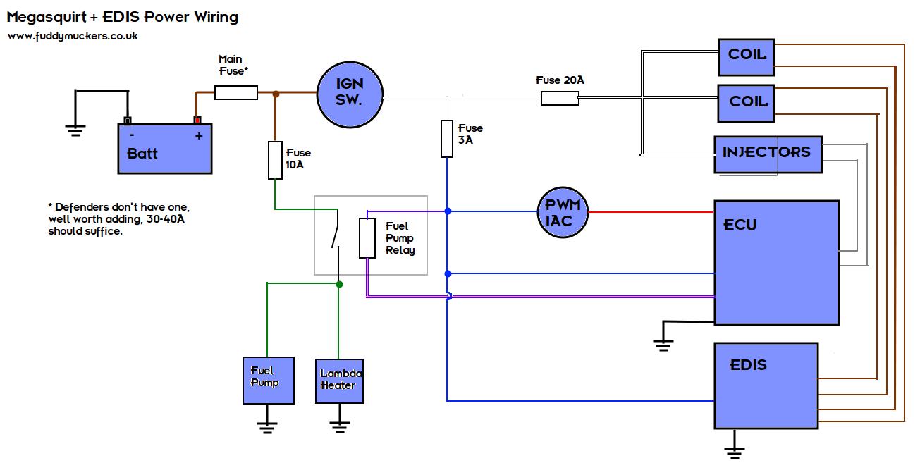 hight resolution of rover v8 efi wiring diagram advance wiring diagram rover 3 5 v8 wiring diagram wiring diagram