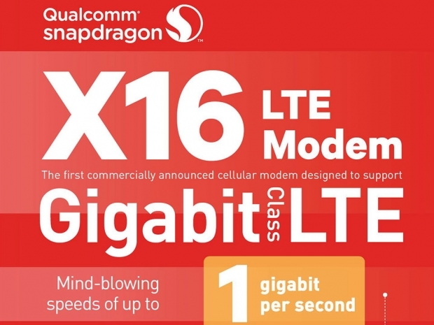 Qualcomm demonstrates 1Gbps X16 modem