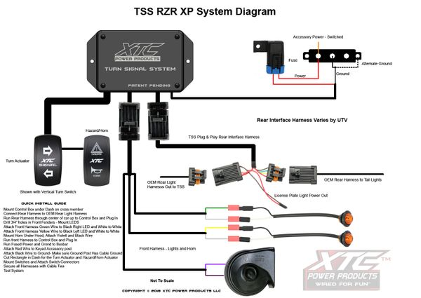 XTC RZR XP 2015+ Plug & Play™ Turn Signal System W/Horn