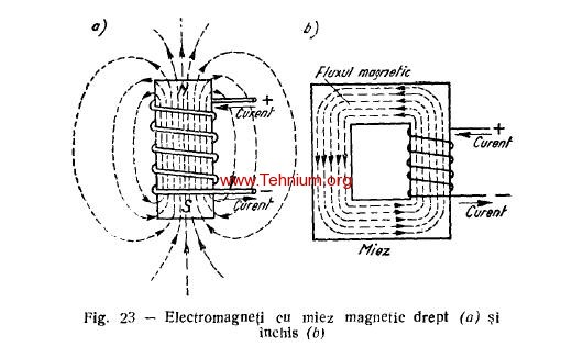electromagnet4