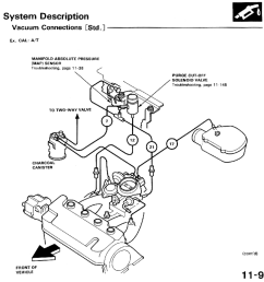 civic vacuum diagram simple wiring post toyota vacuum diagram civic vacuum diagram [ 1136 x 1183 Pixel ]
