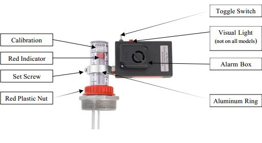Wiring Diagram For Sentry Alarm. 4 Wire Proximity Diagram