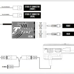 Hot Rod Wiring Diagram Download 3406e Ecm Dynojet Power Vision Hardware Installation
