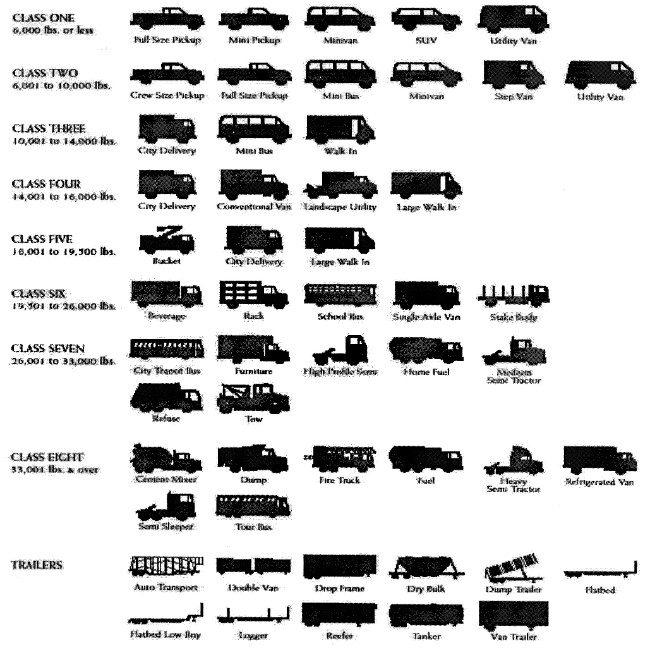 Ultimate Heavy Duty Truck Guide