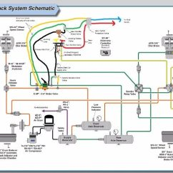 Hino Wiring Diagram Schematic Wire Frame Diagrams How Do Air Brakes Work - Ultimate Truckers Guide
