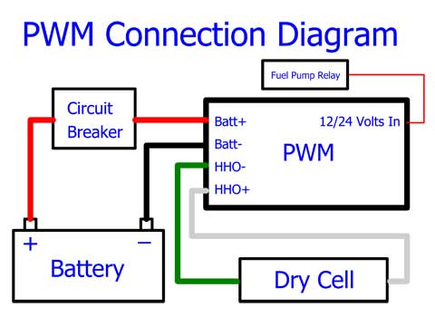 40 amp ccpwm instructions