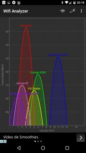 WeMo-WiFi Power