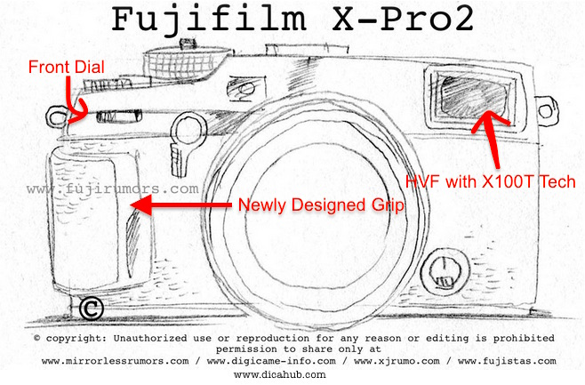 Fujifilm X-Pro2 Controls explained... and see it in black