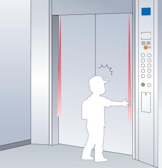ドアに触れていたため引き込まれる事故を防止するカードアポケットセンサー