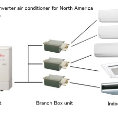 home use multi inverter air conditioner for north america system example jpg 627kb  [ 2409 x 1263 Pixel ]