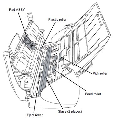 Isuzu Trooper Wiring Diagram P. Isuzu. Auto Wiring Diagram