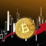 ビットコイン(BTC)チャート分析 ディセンディング完全否定