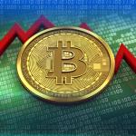 ビットコイン(BTC)さらに下落予想!チャート分析