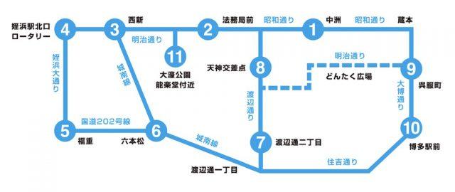 car route
