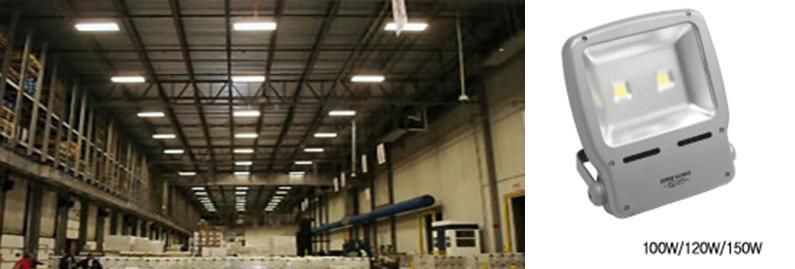 Luminarias LED Reflector 120W Lamparas led de Exteriores
