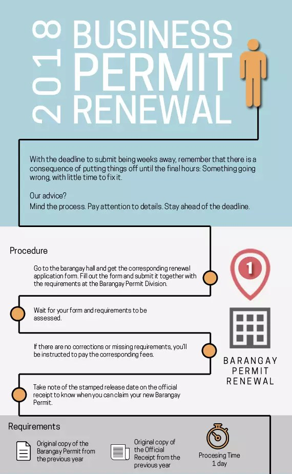 Occupancy Permit Requirements Philippines