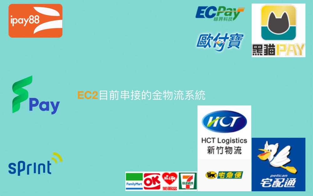 EC2社團直播小幫手
