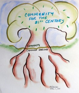 Community engagement is dead « Chris Corrigan