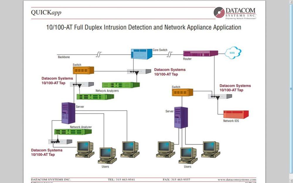 medium resolution of datacom tap diagram